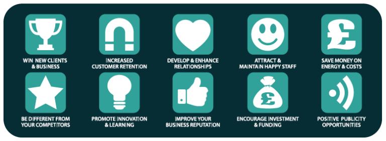 CSR Benefits